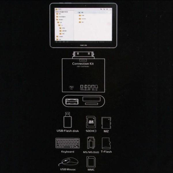 5 in 1 OTG-Adapter & Kartenleser